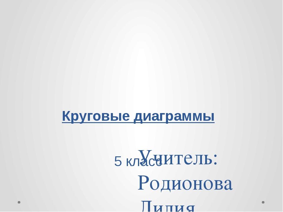 Круговые диаграммы 5 класс Учитель: Родионова Лилия Владимировна