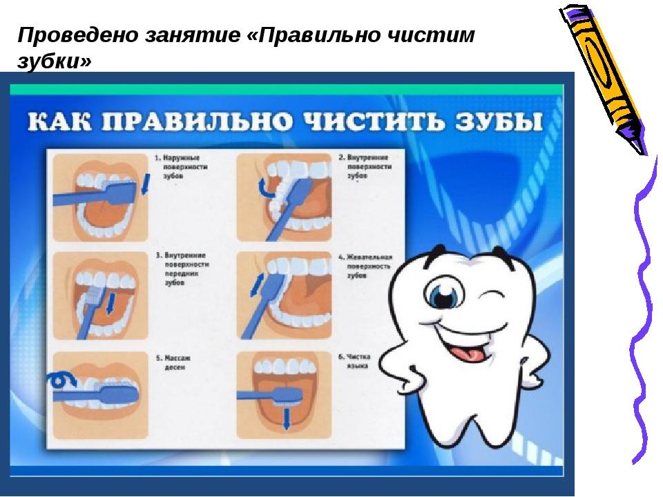Проведено занятие «Правильно чистим зубки»
