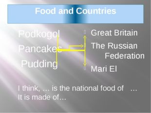 Food and Countries Podkogol Pancakes Pudding Great Britain The Russian Federa