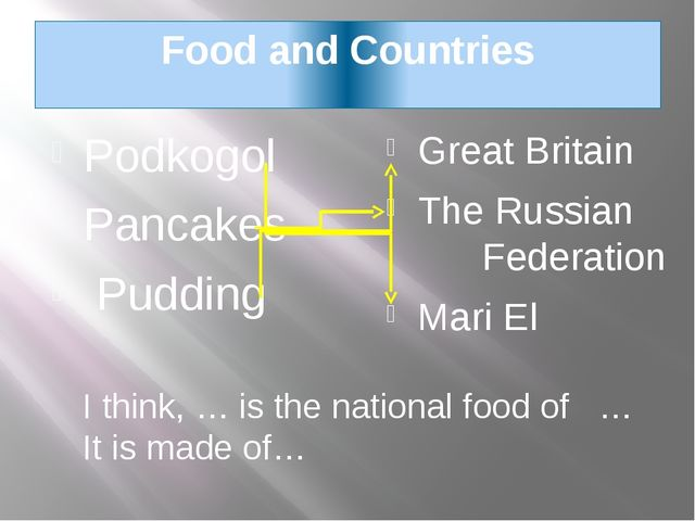Food and Countries Podkogol Pancakes Pudding Great Britain The Russian Federa...