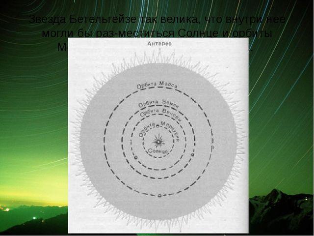 Звезда Бетельгейзе так велика, что внутри нее могли бы разместиться Солнце и...