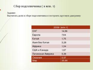 Сбор подсолнечника ( в млн. т) Задание: Высчитать долю в сборе подсолнечника