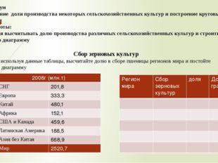 Сбор зерновых культур Задание : используя данные таблицы, высчитайте долю в с