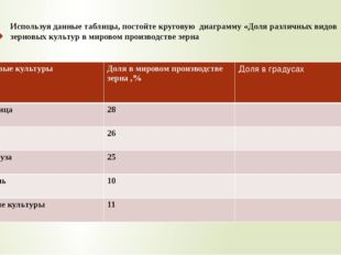 Используя данные таблицы, постойте круговую диаграмму «Доля различных видов з