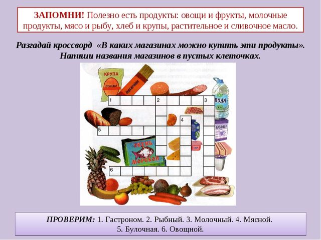 ЗАПОМНИ! Полезно есть продукты: овощи и фрукты, молочные продукты, мясо и рыб...