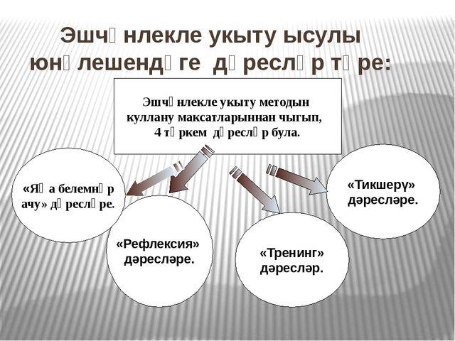 Эшчәнлекле укыту ысулы юнәлешендәге дәресләр төре: Эшчәнлекле укыту методын к...