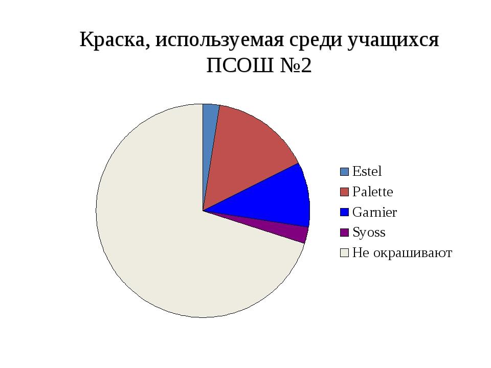 Краска, используемая среди учащихся ПСОШ №2