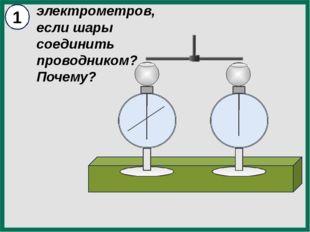 т Что станет с показаниями электрометров, если шары соединить проводником? П