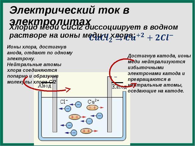 Электрический ток в электролитах Хлорид меди CuCl2 диссоциирует в водном раст...