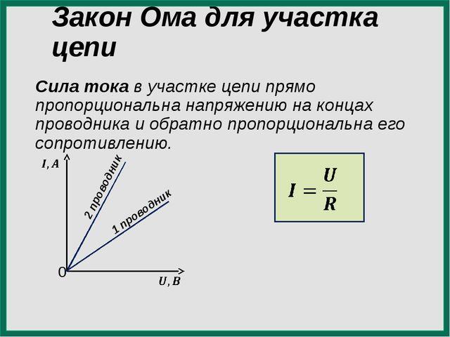Закон Ома для участка цепи Сила тока в участке цепи прямо пропорциональна на...