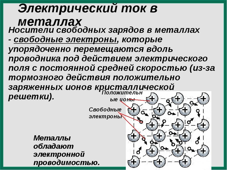 Электрический ток в металлах Носители свободных зарядов в металлах - свободны...