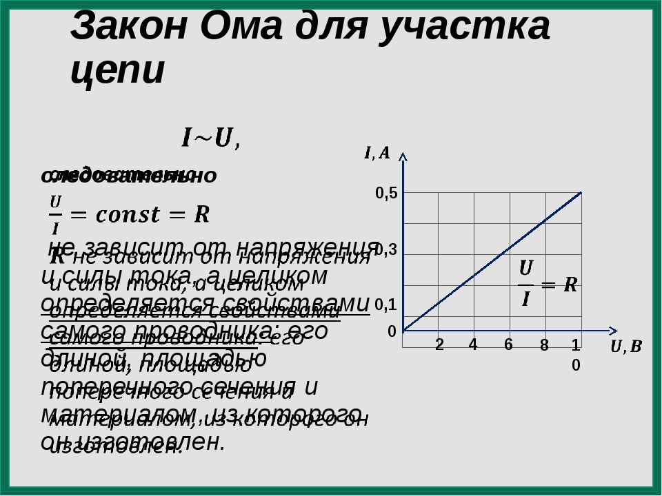 Закон Ома для участка цепи 0 0,1 0,3 0,5 2 4 6 8 10
