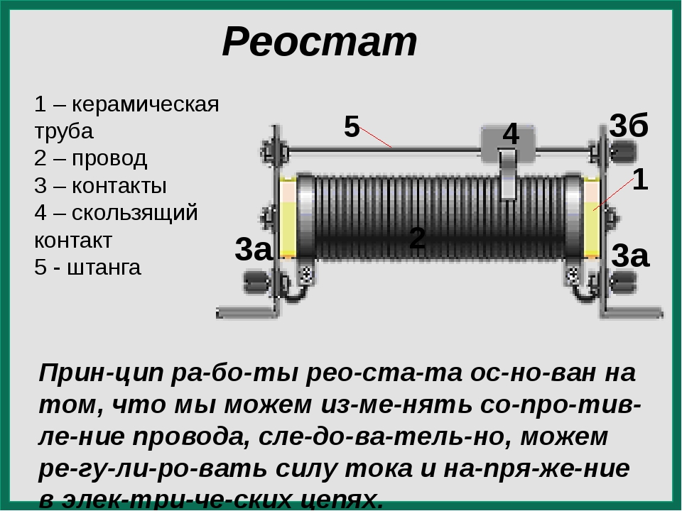 Реостат 1 – керамическая труба 2 – провод 3 – контакты 4 – скользящий контак...