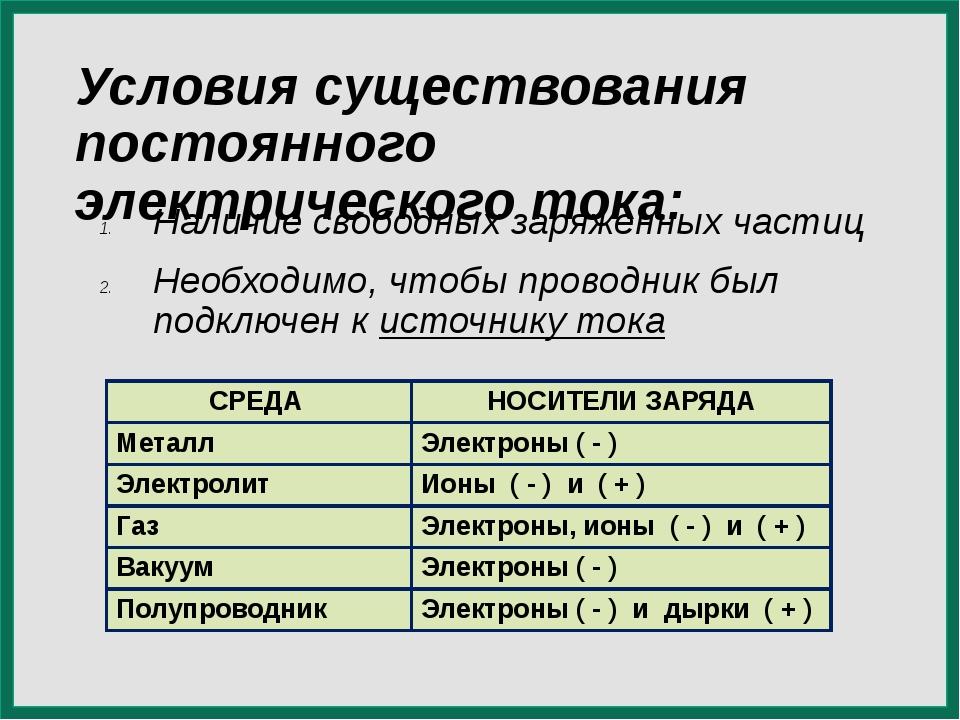 Условия существования постоянного электрического тока: Наличие свободных заря...