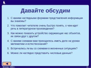 Москва, 2006 г. * Давайте обсудим С какими наглядными формами представления и