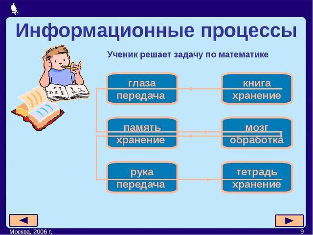 Москва, 2006 г. * Информационные процессы Ученик решает задачу по математике...