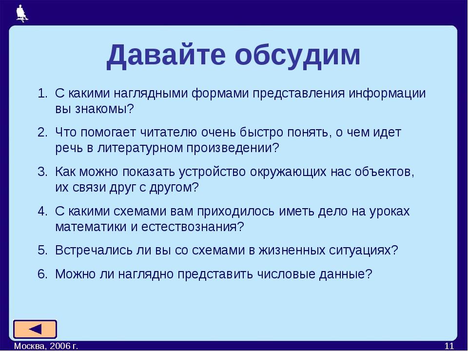Москва, 2006 г. * Давайте обсудим С какими наглядными формами представления и...