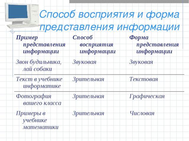 Способ восприятия и форма представления информации