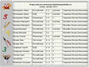 Всероссийская олимпиада info@olympiadonline.ru ноябрь- декабрь 2014 г Нечепо