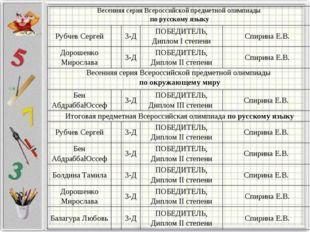 Весенняя серия Всероссийской предметной олимпиады по русскому языку Рубчев С