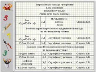 Всероссийский конкурс «Вопросита» Блиц-олимпиада по русскому языку «Части реч