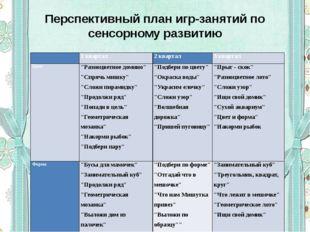 Перспективный план игр-занятий по сенсорному развитию  1 квартал 2 квартал 3