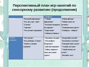 Перспективный план игр-занятий по сенсорному развитию (продолжение)  1 кварт
