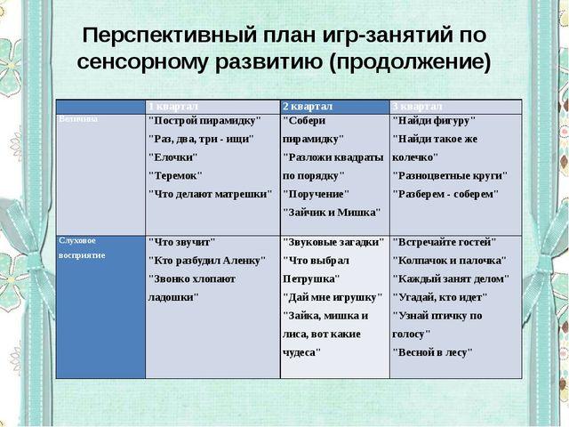 Перспективный план игр-занятий по сенсорному развитию (продолжение)  1 кварт...