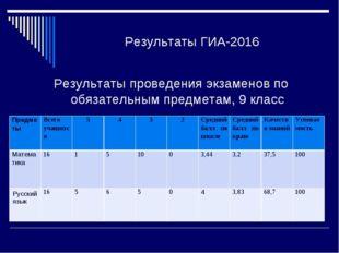Результаты ГИА-2016 Результаты проведения экзаменов по обязательным предметам