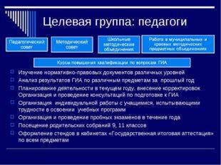 Целевая группа: педагоги Изучение нормативно-правовых документов различных ур