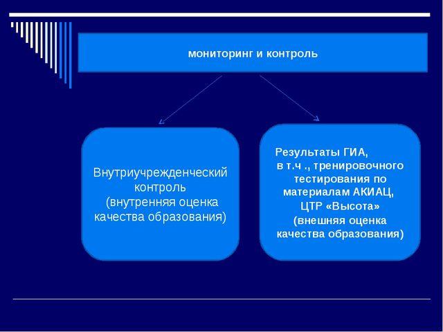 мониторинг и контроль Внутриучрежденческий контроль (внутренняя оценка качест...