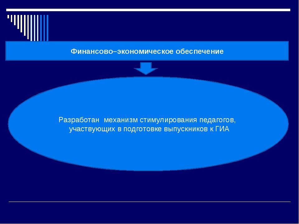 Финансово–экономическое обеспечение Разработан механизм стимулирования педаго...