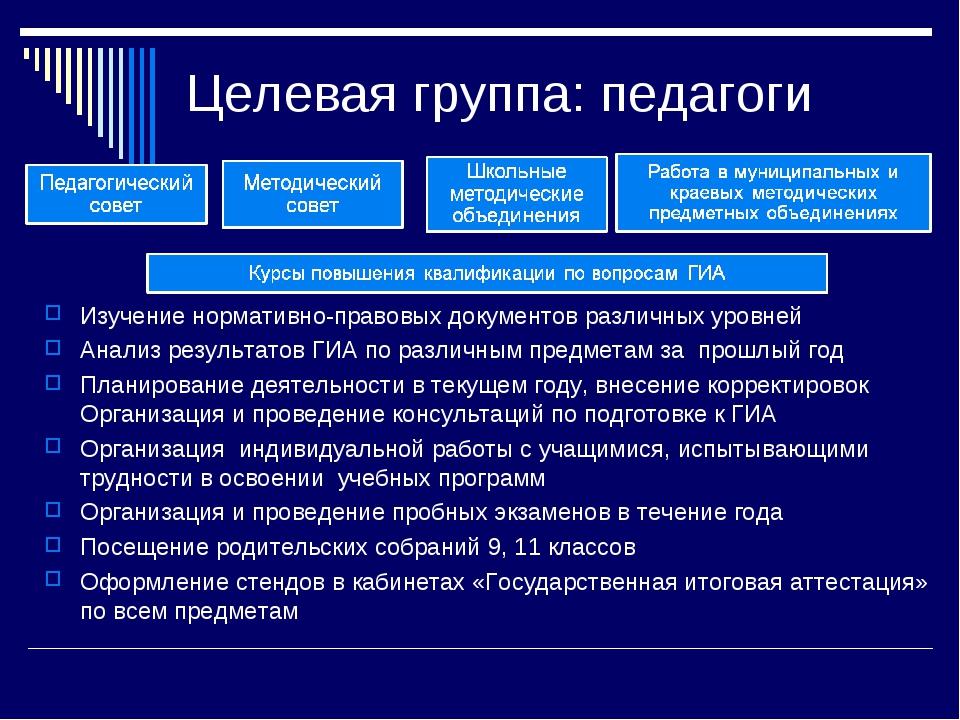 Целевая группа: педагоги Изучение нормативно-правовых документов различных ур...