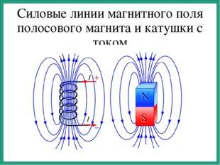 т Силовые линии магнитного поля полосового магнита и катушки с током