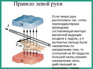 Правило левой руки Если левую руку расположить так, чтобы перпендикулярная пр
