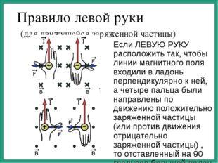 Правило левой руки (для движущейся заряженной частицы) Если ЛЕВУЮ РУКУ распол