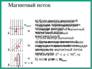 Магнитный поток а) б) с)