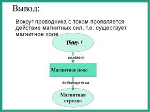 Вывод: Вокруг проводника с током проявляется действие магнитных сил, т.е. сущ