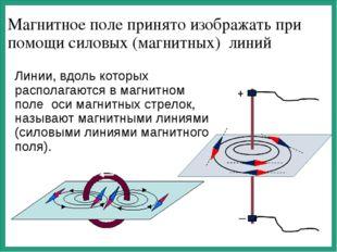 Магнитное поле принято изображать при помощи силовых (магнитных) линий Линии
