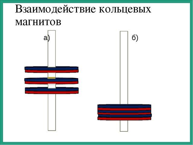 Взаимодействие кольцевых магнитов а) б)