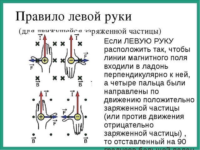 Правило левой руки (для движущейся заряженной частицы) Если ЛЕВУЮ РУКУ распол...