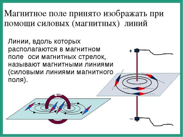Магнитное поле принято изображать при помощи силовых (магнитных) линий Линии...