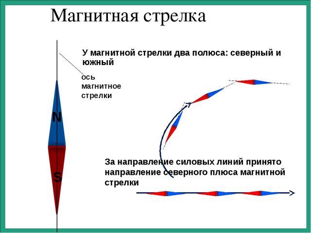 Магнитная стрелка У магнитной стрелки два полюса: северный и южный За направл...