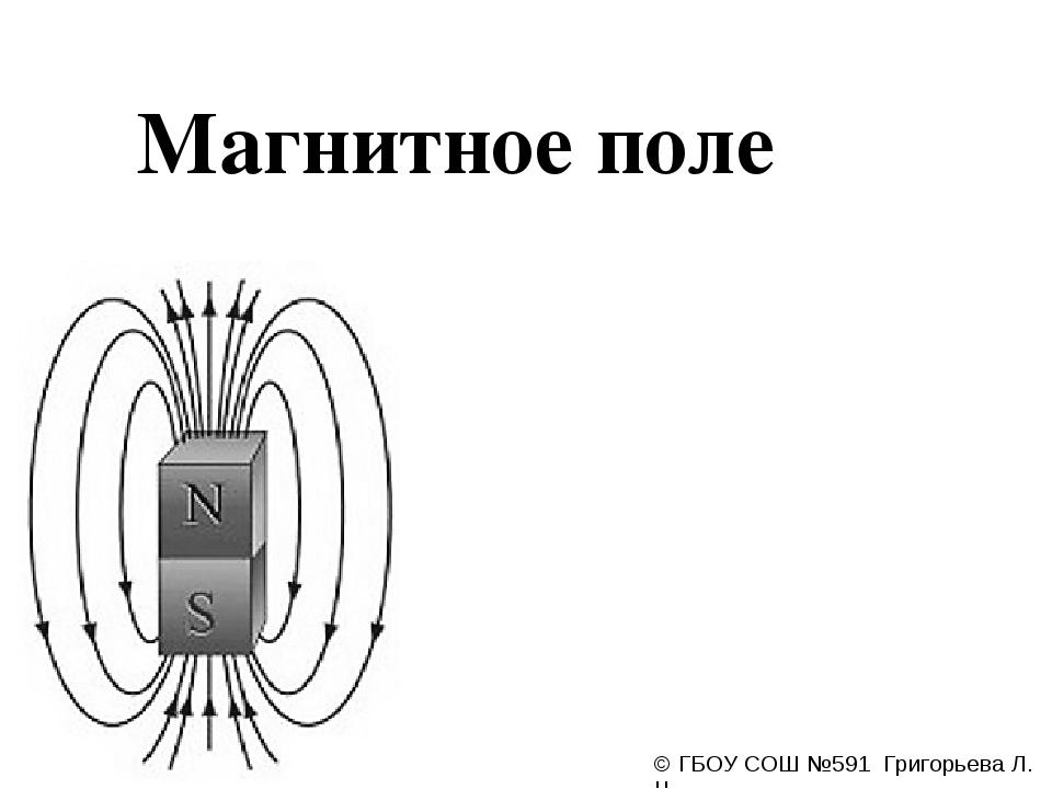 Магнитное поле © ГБОУ СОШ №591 Григорьева Л. Н.