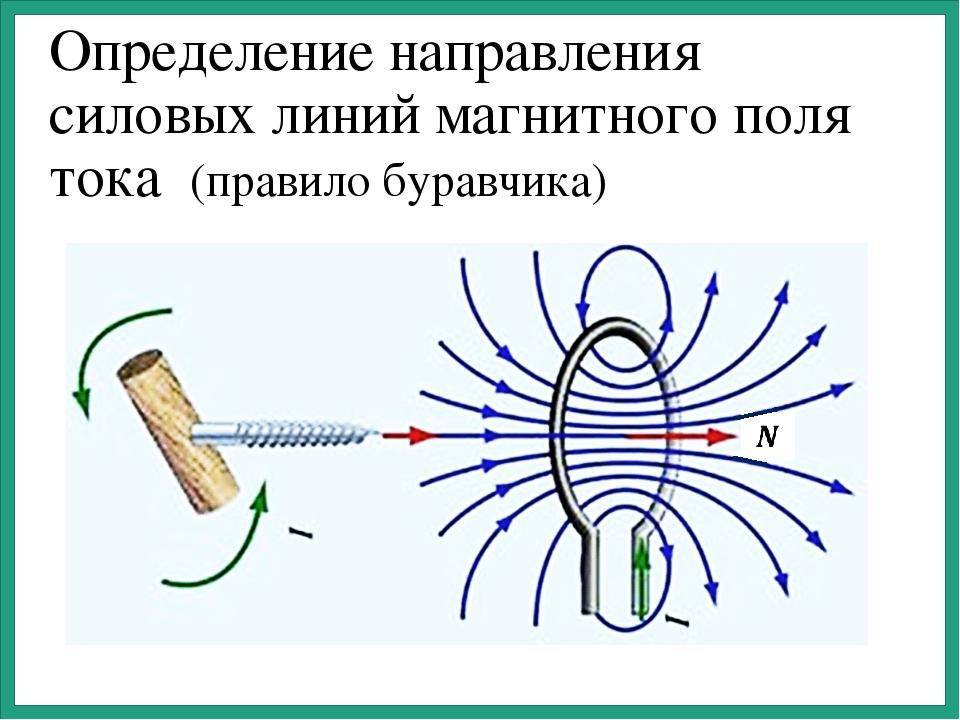 По направлению магнитных силовых линий изображенных на рисунке