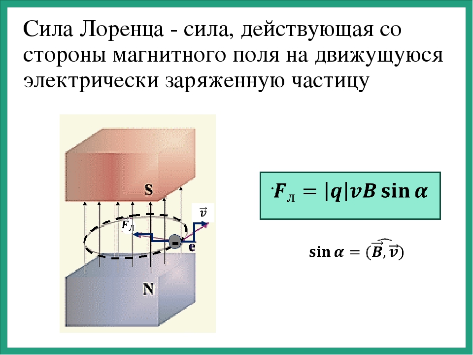 Сила Лоренца - сила, действующая со стороны магнитного поля на движущуюся эл...