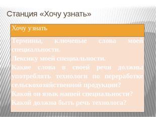 Станция «Хочу узнать» Хочу узнать Термины, ключевые слова моей специальности.