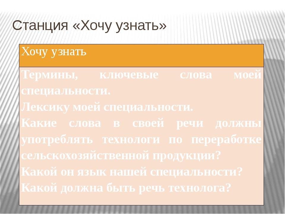 Станция «Хочу узнать» Хочу узнать Термины, ключевые слова моей специальности....