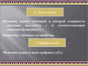 2. Табличный Функция задана таблицей, в которой содержатся значения аргумента