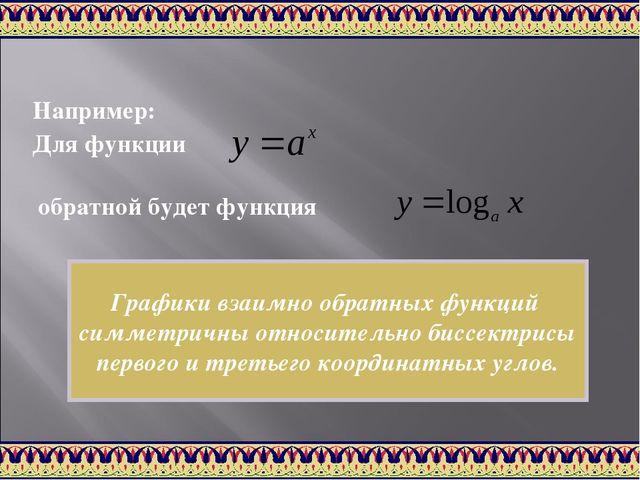 Например: Для функции обратной будет функция Графики взаимно обратных функций...